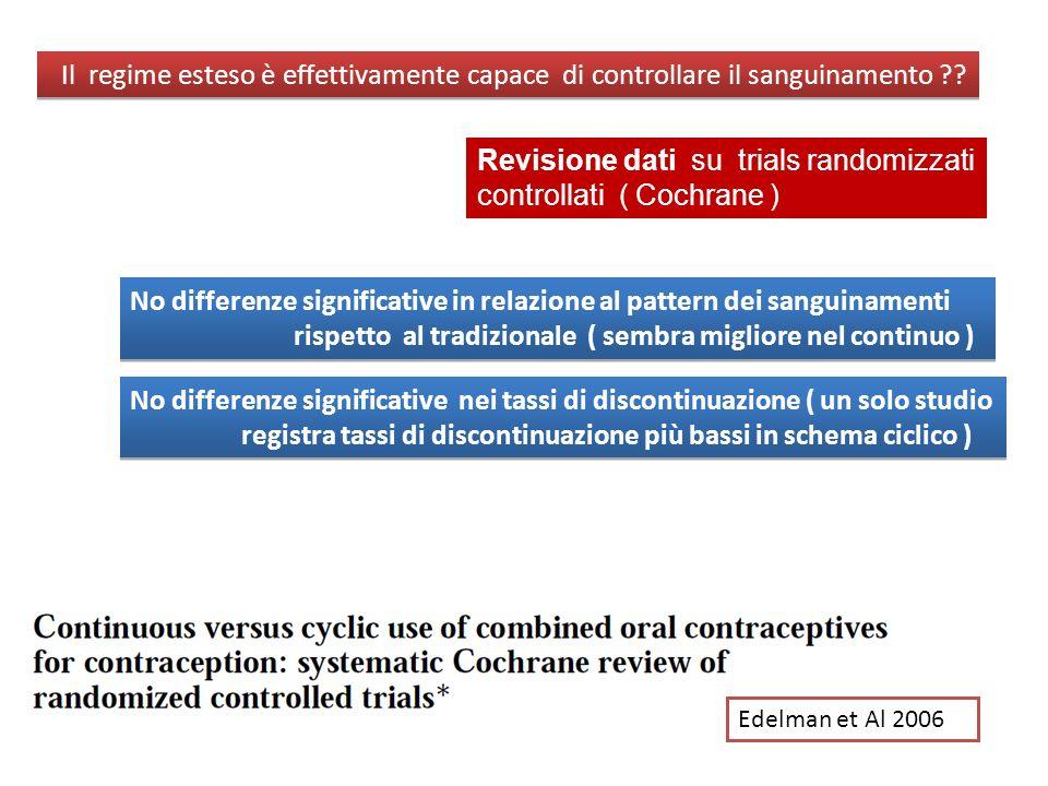 Revisione dati su trials randomizzati controllati ( Cochrane )