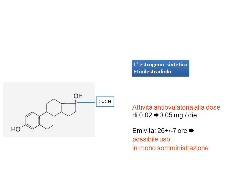 Attività antiovulatoria alla dose di 0.02 0.05 mg / die