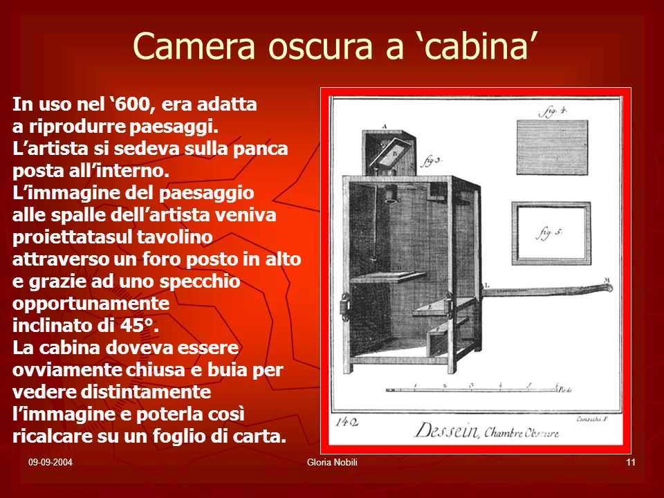 Camera oscura a 'cabina'