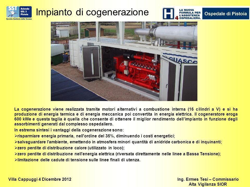 Impianto di cogenerazione