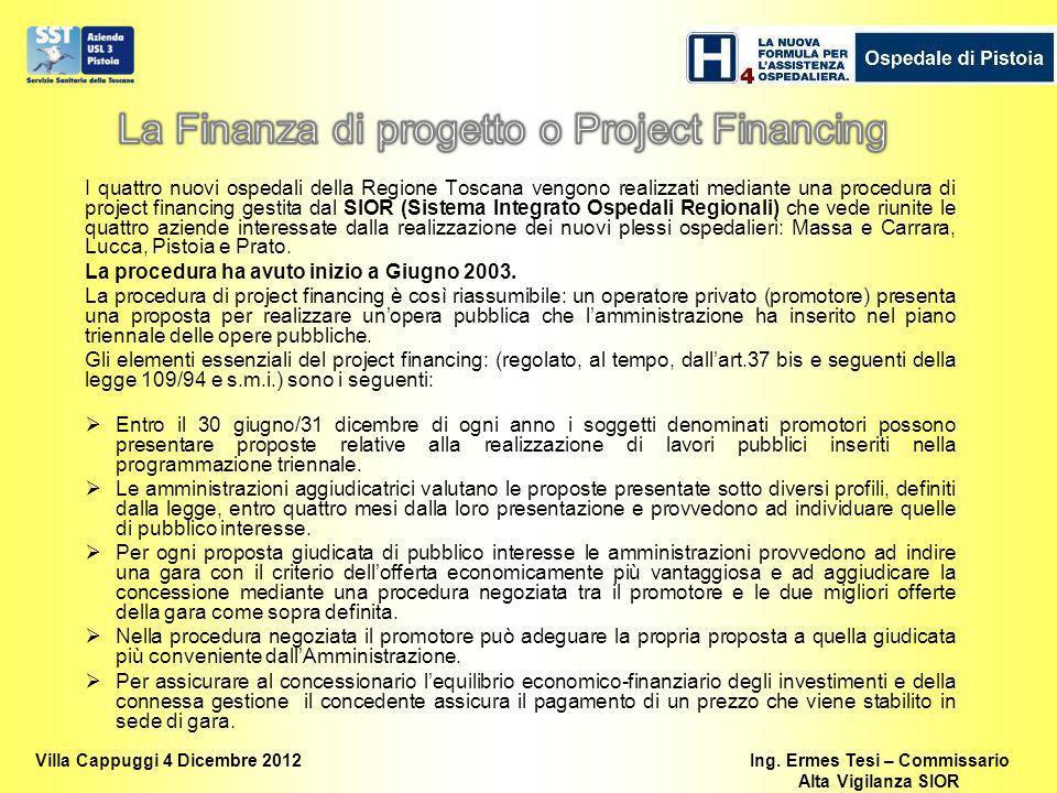La Finanza di progetto o Project Financing