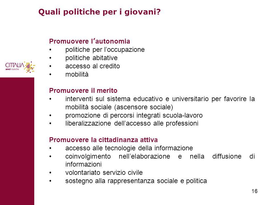 Quali politiche per i giovani