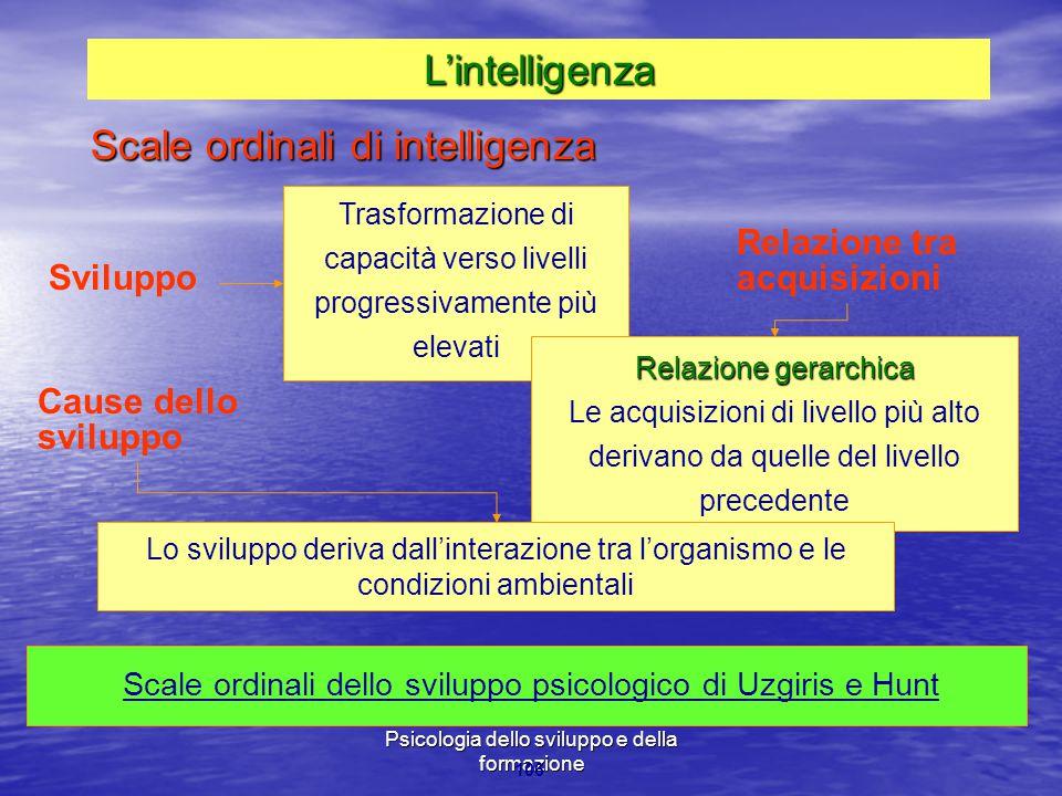 Scale ordinali di intelligenza