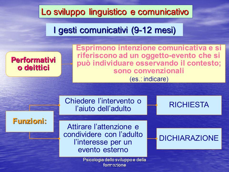 I gesti comunicativi (9-12 mesi)