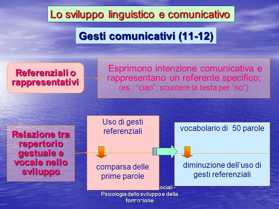 Gesti comunicativi (11-12)