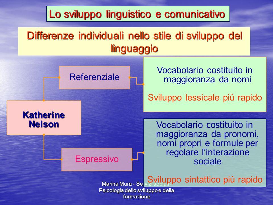 Differenze individuali nello stile di sviluppo del linguaggio