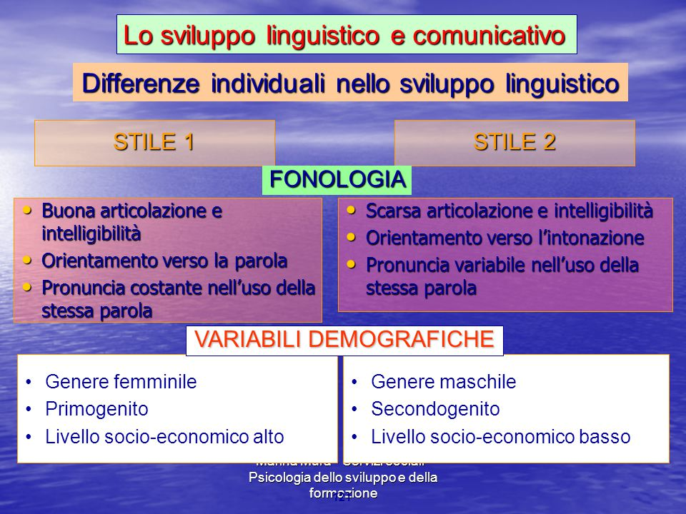 Differenze individuali nello sviluppo linguistico
