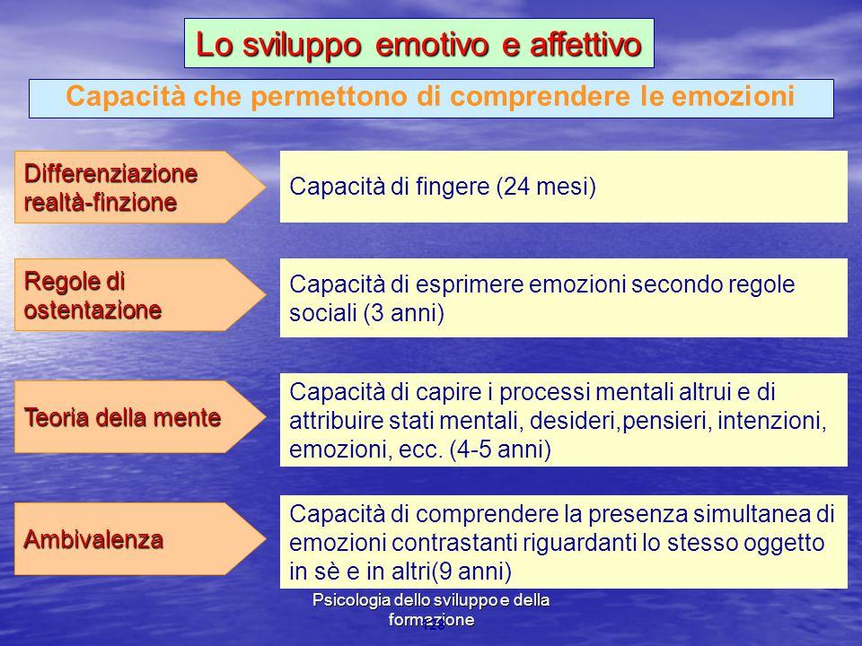 Capacità che permettono di comprendere le emozioni
