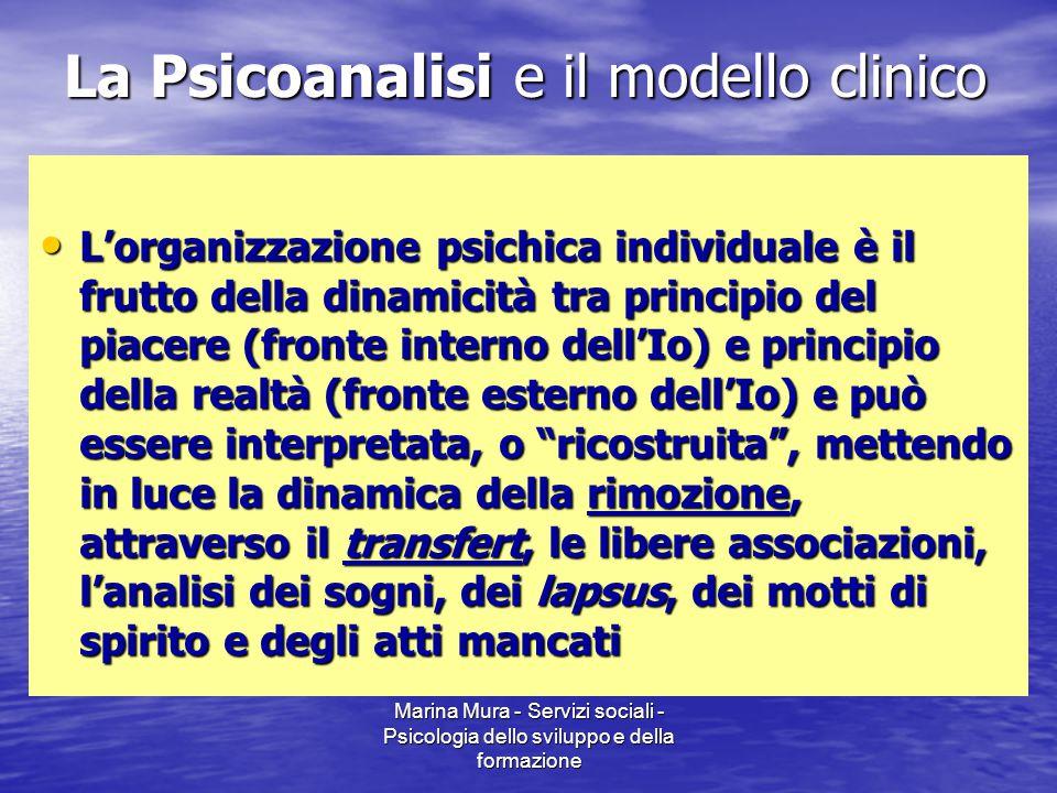 La Psicoanalisi e il modello clinico