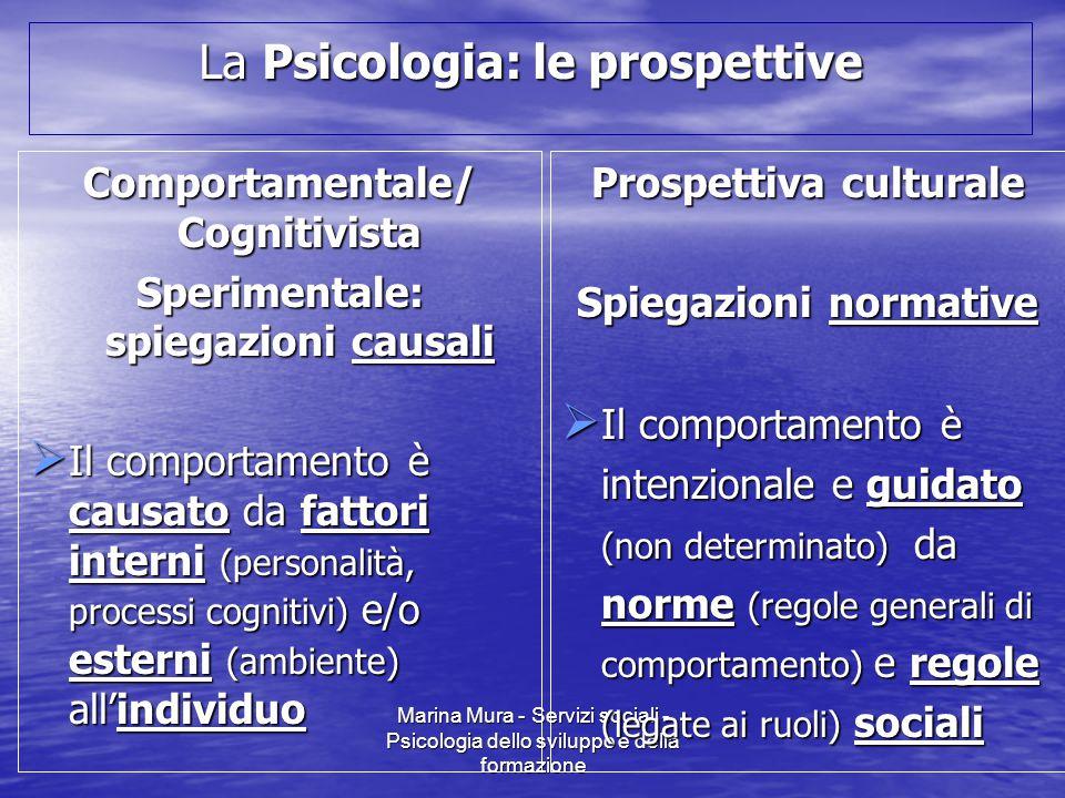 La Psicologia: le prospettive