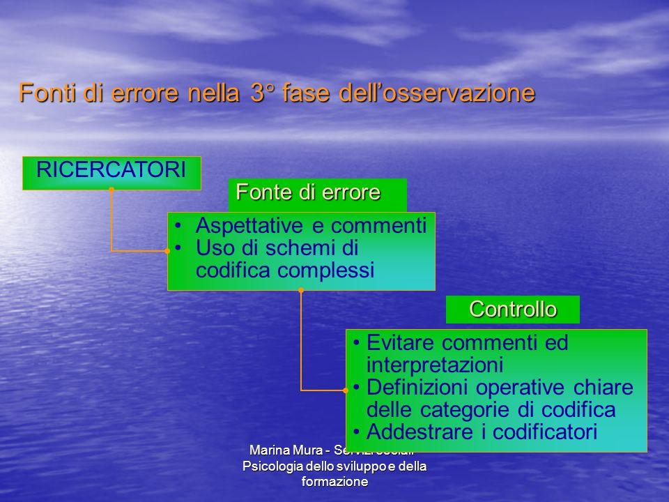 Fonti di errore nella 3° fase dell'osservazione
