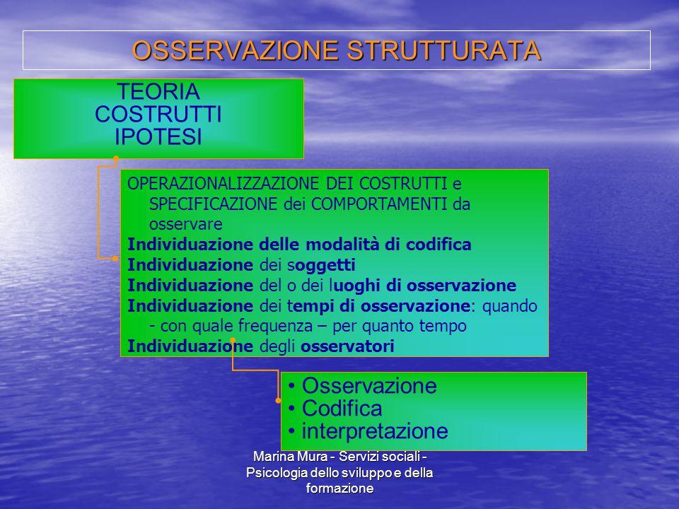 OSSERVAZIONE STRUTTURATA