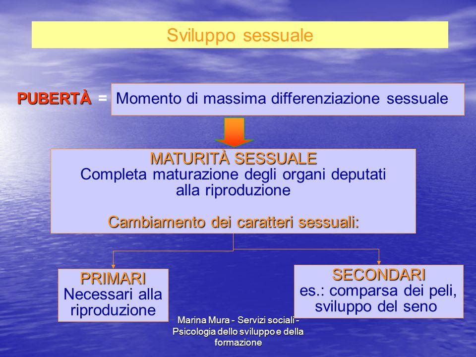 Sviluppo sessuale PUBERTÀ =