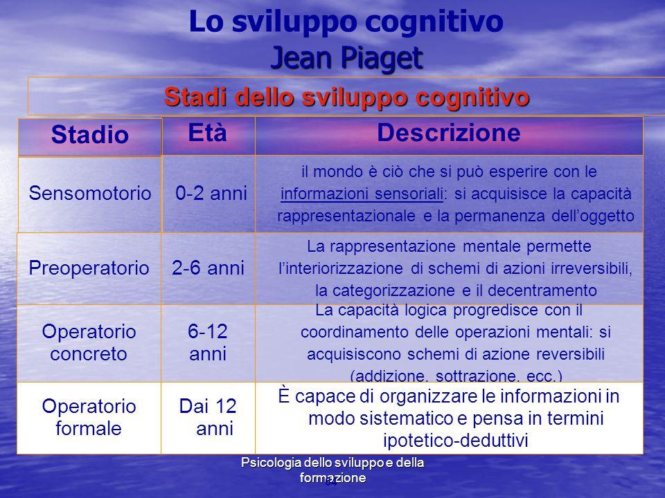 Stadi dello sviluppo cognitivo