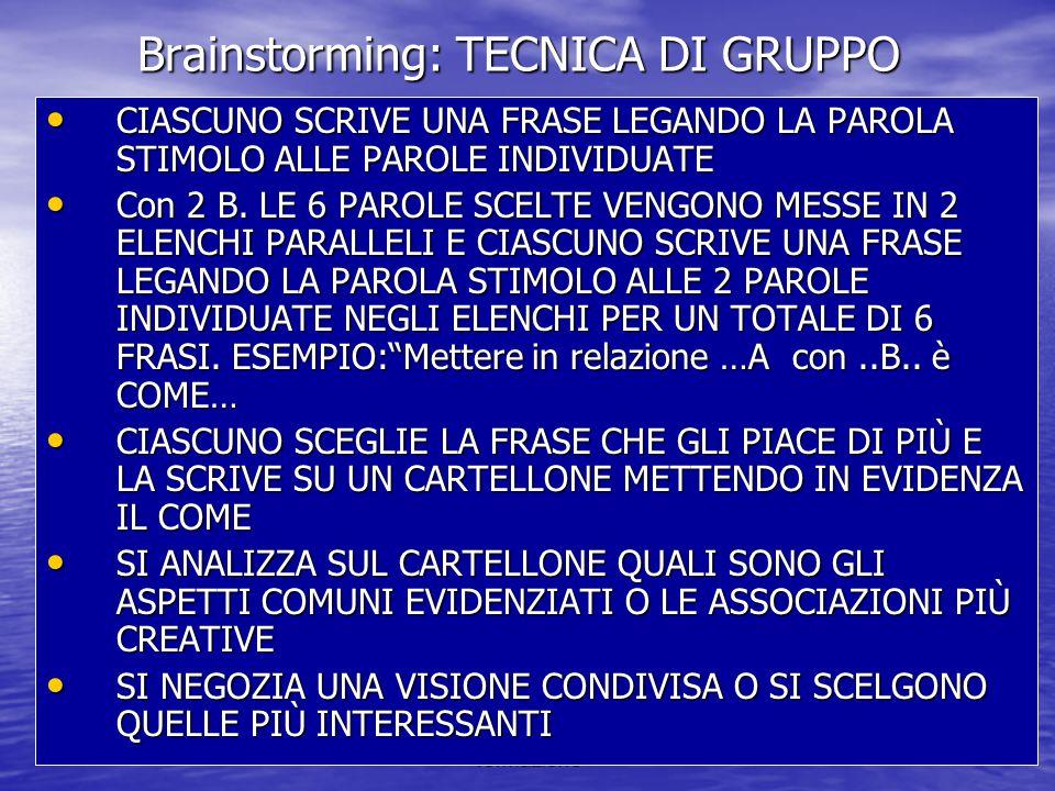 Brainstorming: TECNICA DI GRUPPO