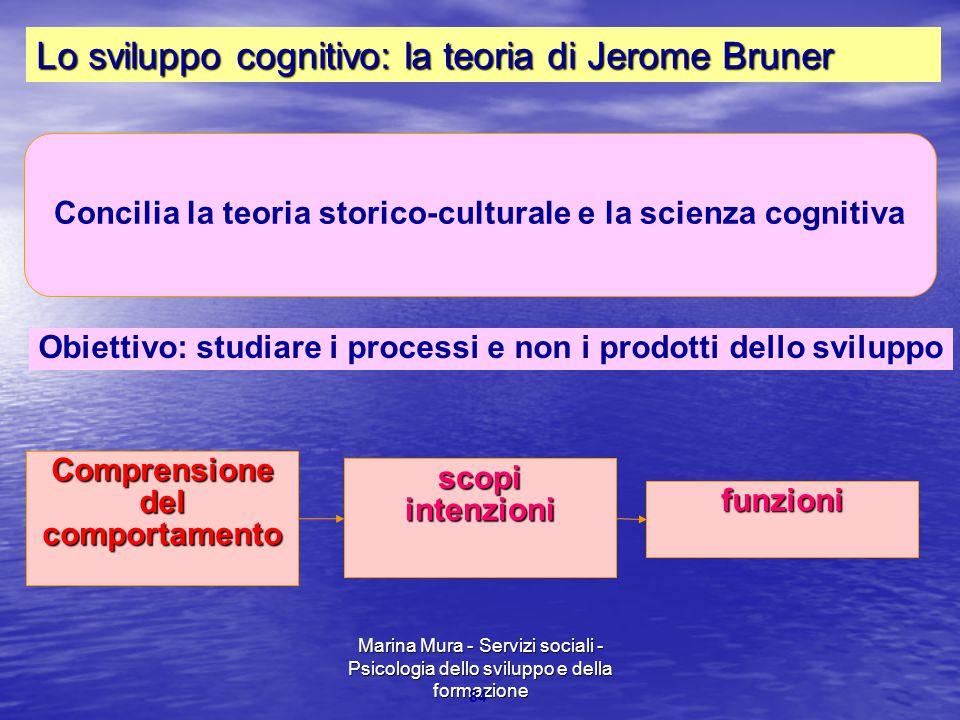 Lo sviluppo cognitivo: la teoria di Jerome Bruner