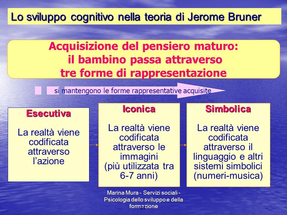 Lo sviluppo cognitivo nella teoria di Jerome Bruner