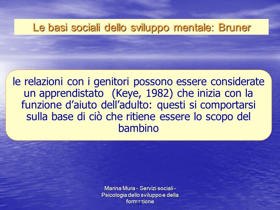 Le basi sociali dello sviluppo mentale: Bruner