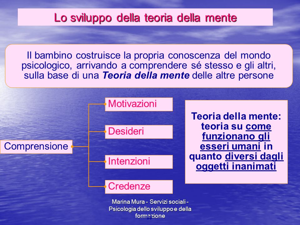 Lo sviluppo della teoria della mente