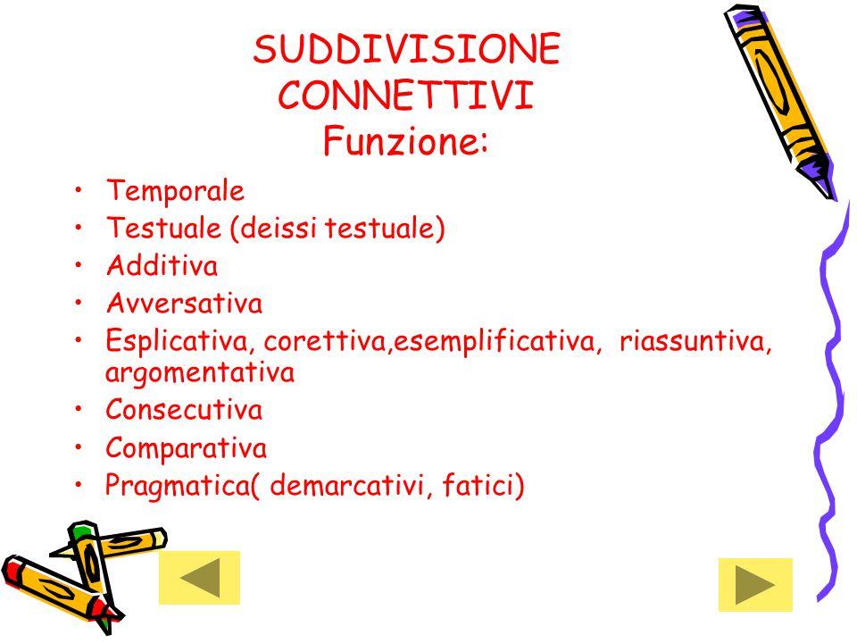 SUDDIVISIONE CONNETTIVI Funzione: