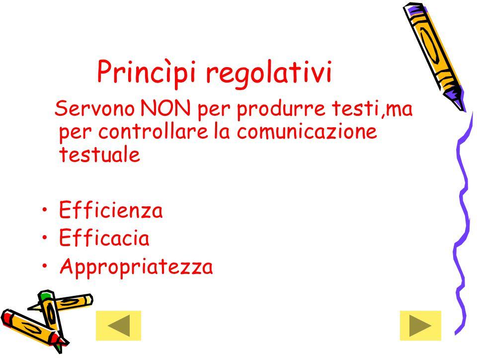 Princìpi regolativi Servono NON per produrre testi,ma per controllare la comunicazione testuale. Efficienza.