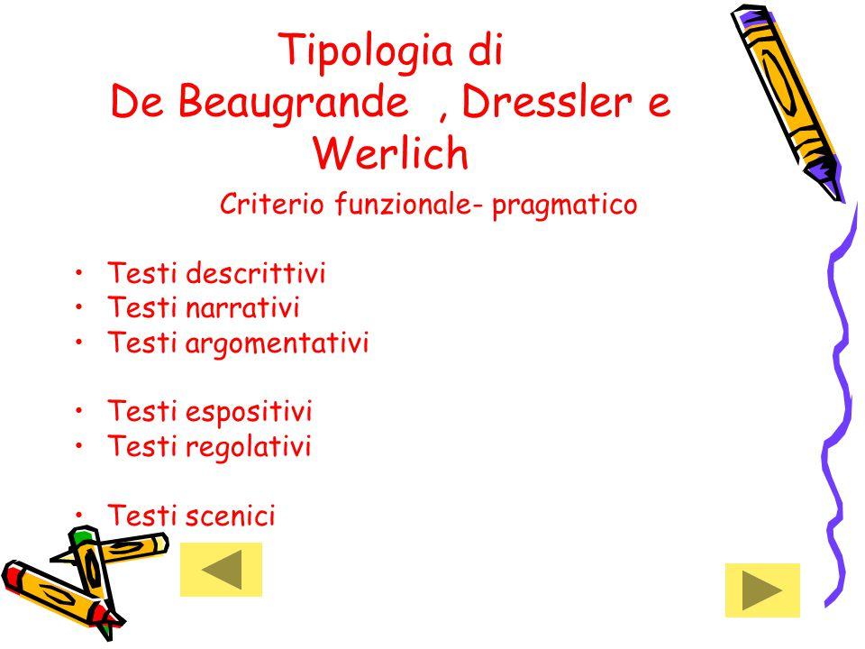 Tipologia di De Beaugrande , Dressler e Werlich