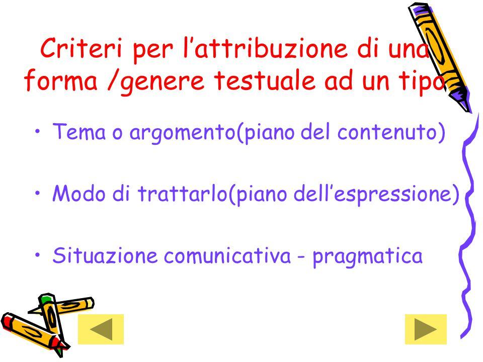 Criteri per l'attribuzione di una forma /genere testuale ad un tipo