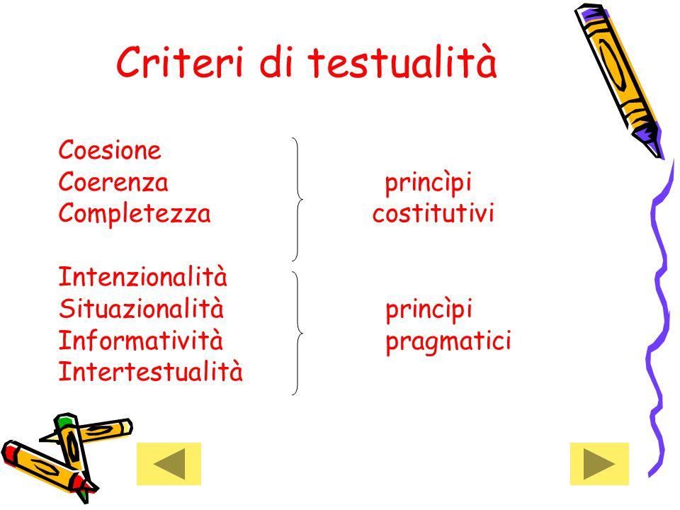 Criteri di testualità Coesione Coerenza princìpi