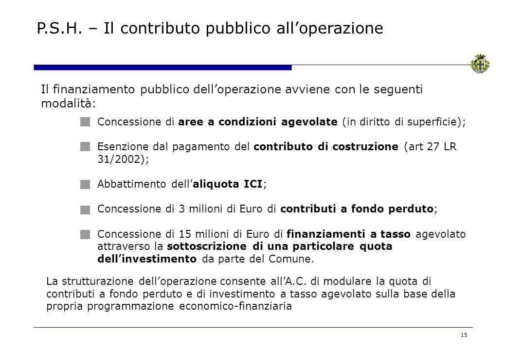 P.S.H. – Il contributo pubblico all'operazione