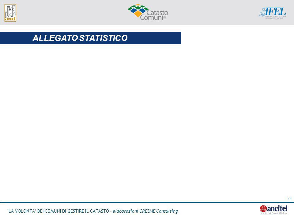 ALLEGATO STATISTICO