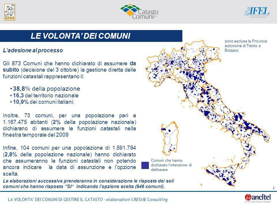 LE VOLONTA' DEI COMUNI 38,8% della popolazione L'adesione al processo