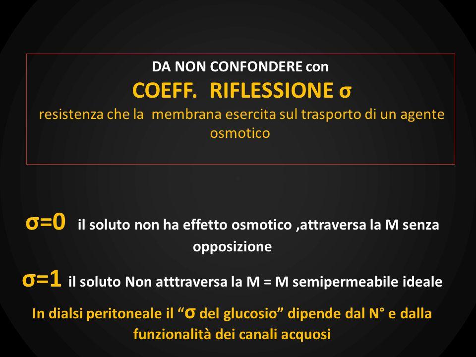 σ=1 il soluto Non atttraversa la M = M semipermeabile ideale