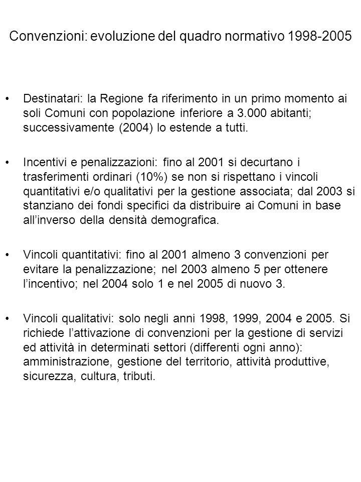 Convenzioni: evoluzione del quadro normativo 1998-2005