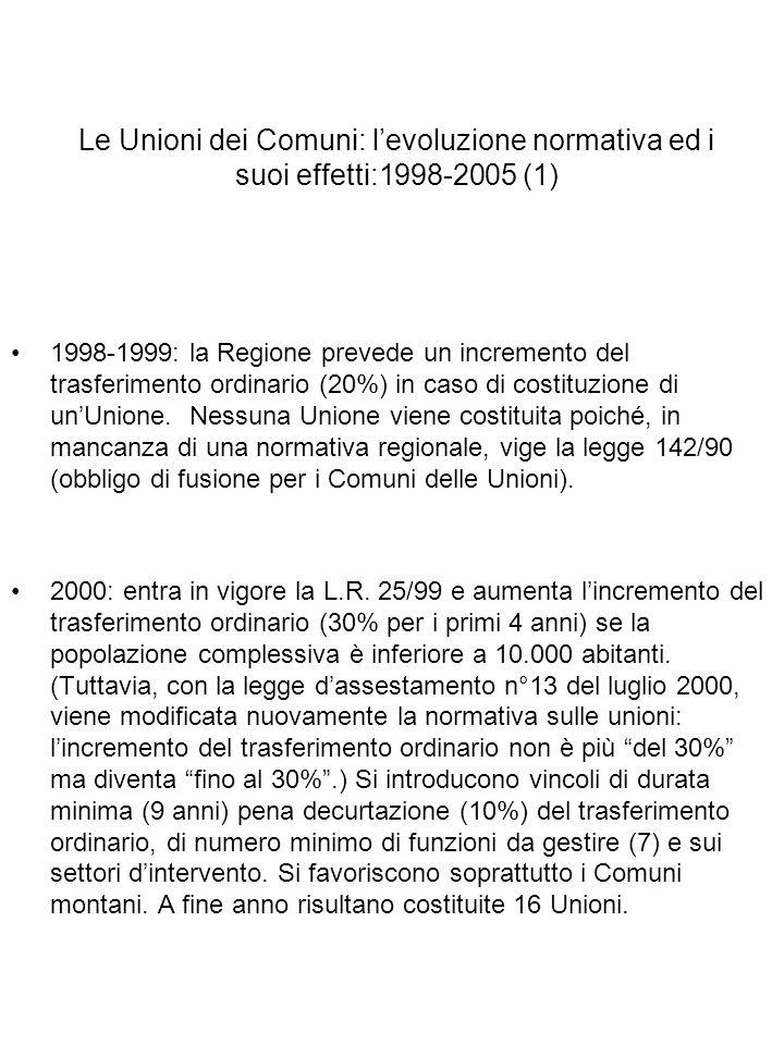 Le Unioni dei Comuni: l'evoluzione normativa ed i suoi effetti:1998-2005 (1)