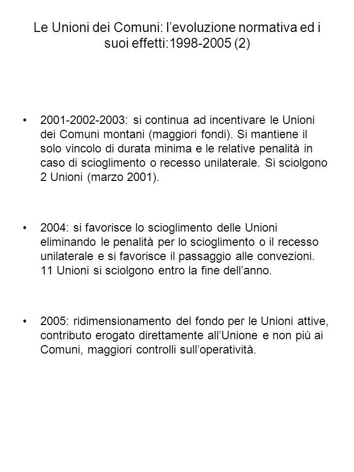 Le Unioni dei Comuni: l'evoluzione normativa ed i suoi effetti:1998-2005 (2)