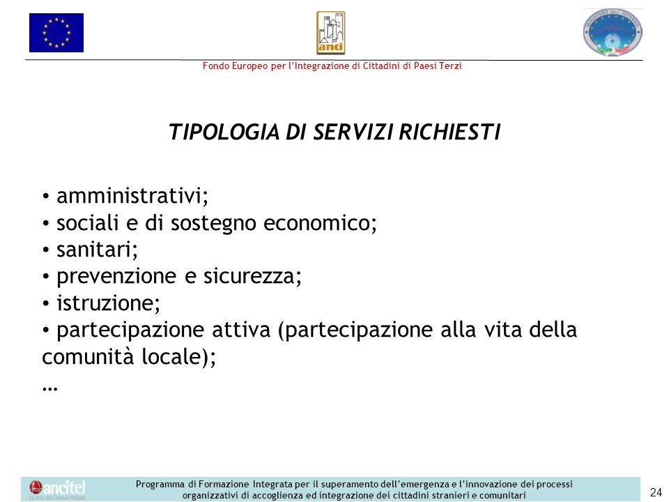 TIPOLOGIA DI SERVIZI RICHIESTI