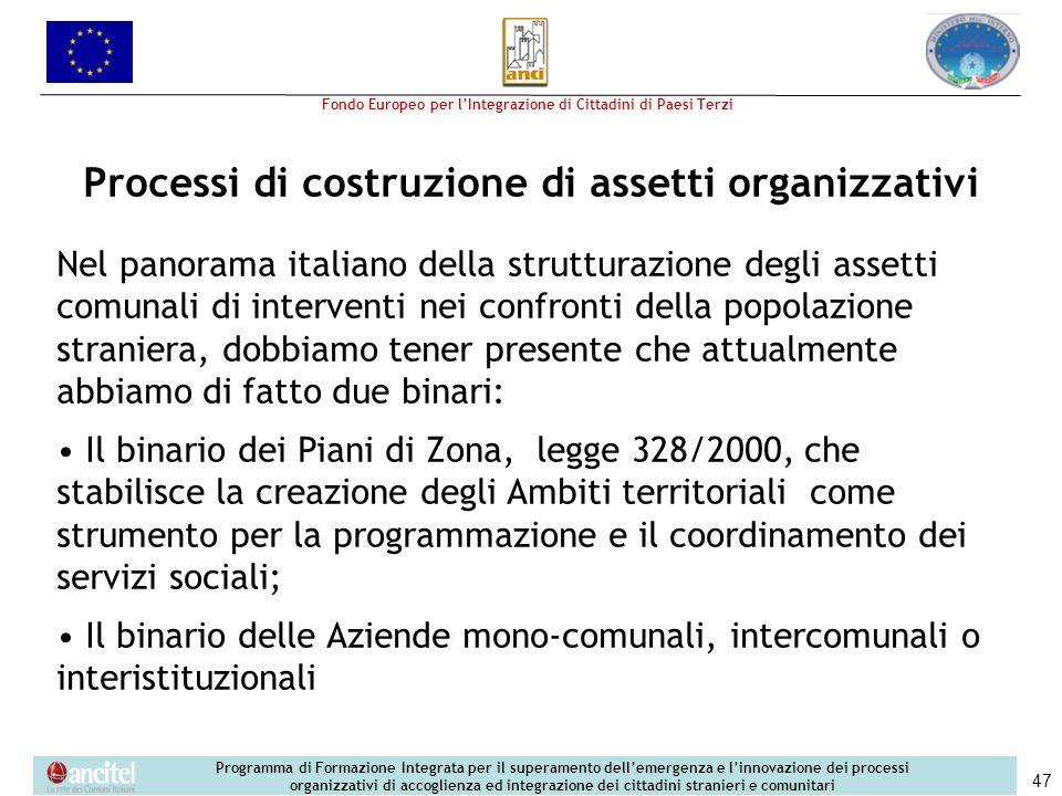 Processi di costruzione di assetti organizzativi