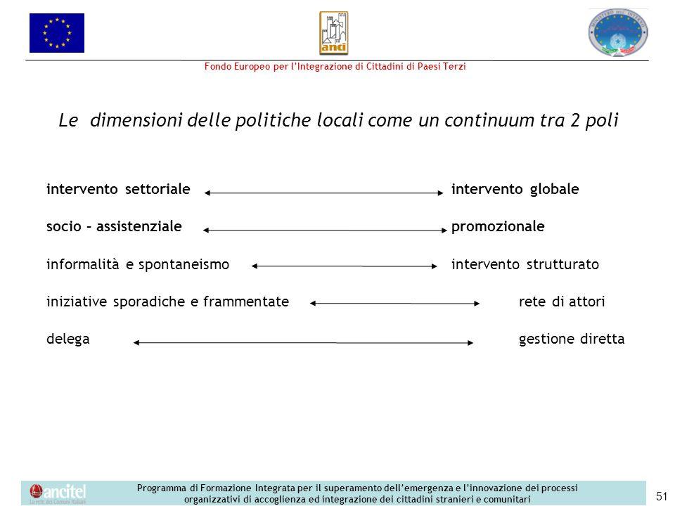 Le dimensioni delle politiche locali come un continuum tra 2 poli