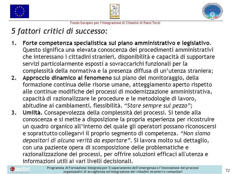 5 fattori critici di successo: