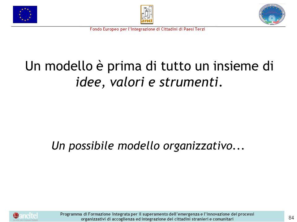 Un modello è prima di tutto un insieme di idee, valori e strumenti.