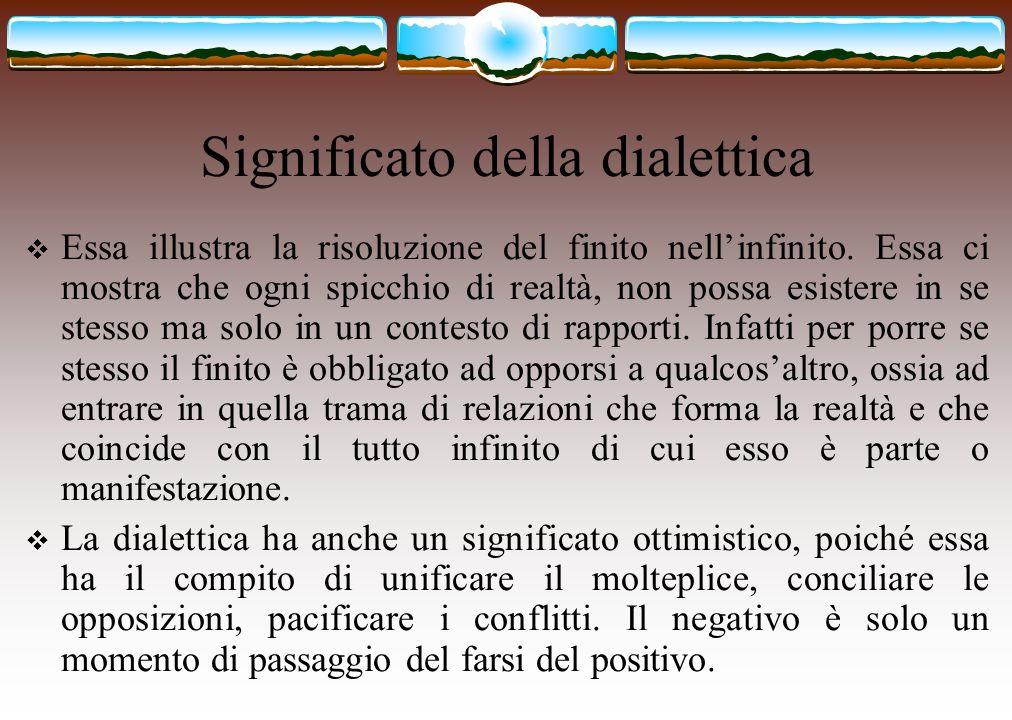 Significato della dialettica