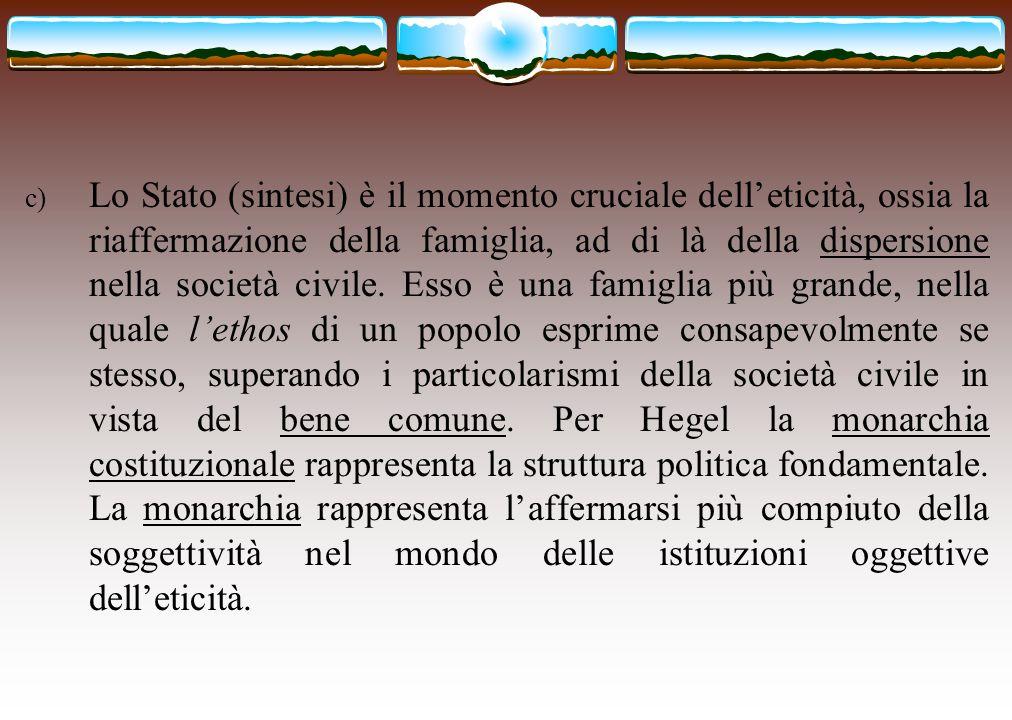 Lo Stato (sintesi) è il momento cruciale dell'eticità, ossia la riaffermazione della famiglia, ad di là della dispersione nella società civile.