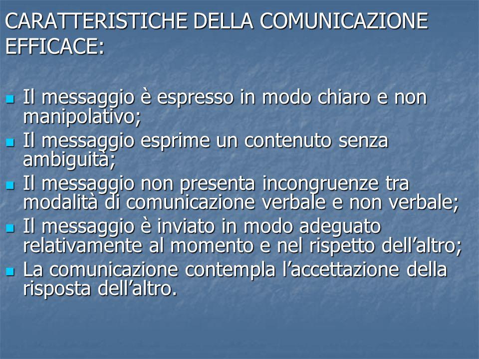 CARATTERISTICHE DELLA COMUNICAZIONE EFFICACE: