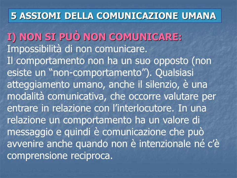 I) NON SI PUÒ NON COMUNICARE: Impossibilità di non comunicare.