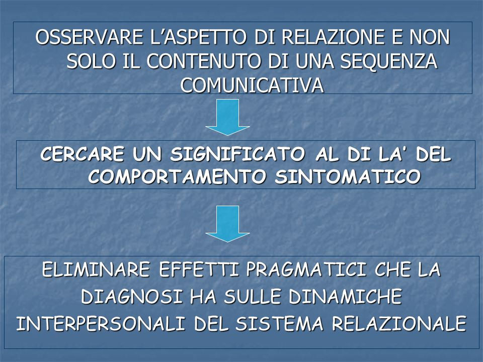 CERCARE UN SIGNIFICATO AL DI LA' DEL COMPORTAMENTO SINTOMATICO