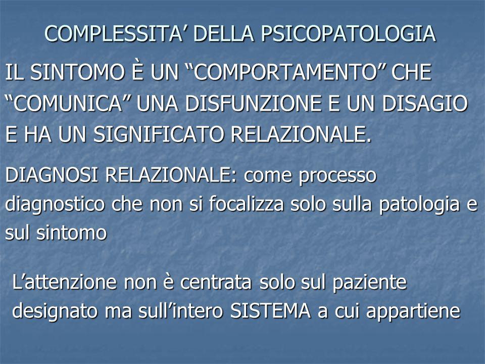 COMPLESSITA' DELLA PSICOPATOLOGIA