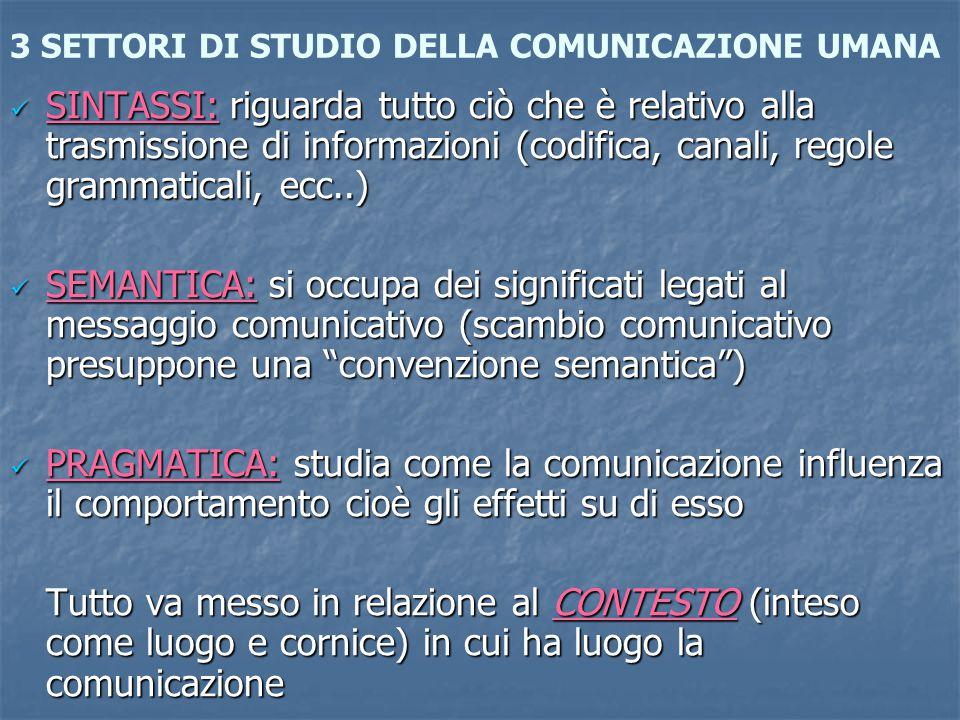 3 SETTORI DI STUDIO DELLA COMUNICAZIONE UMANA
