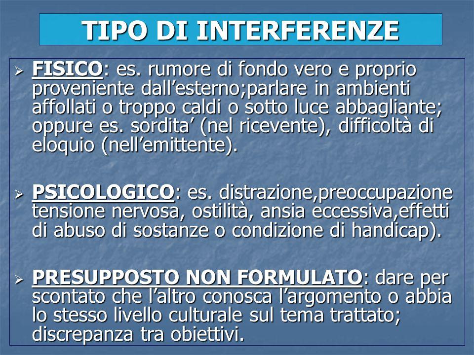 TIPO DI INTERFERENZE