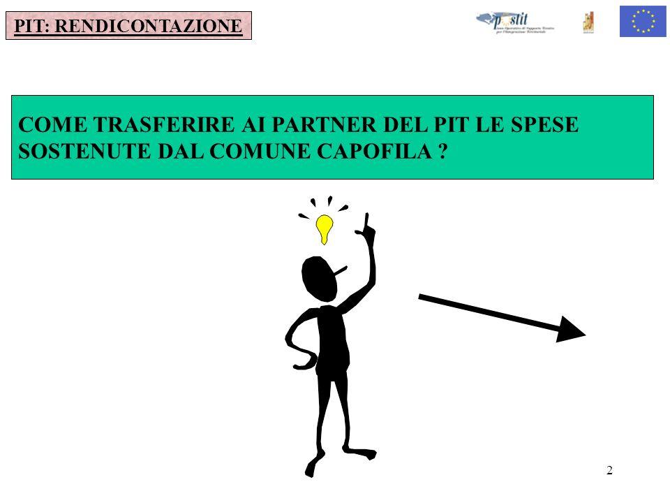 COME TRASFERIRE AI PARTNER DEL PIT LE SPESE