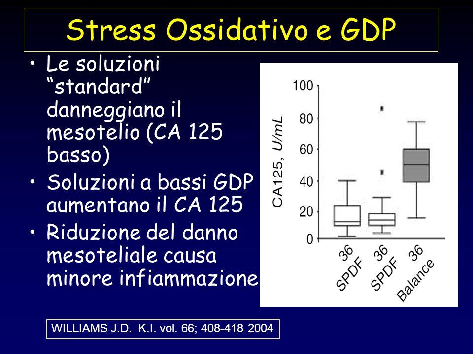 Stress Ossidativo e GDP